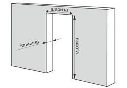 Розміри отвору під установку міжкімнатних дверей